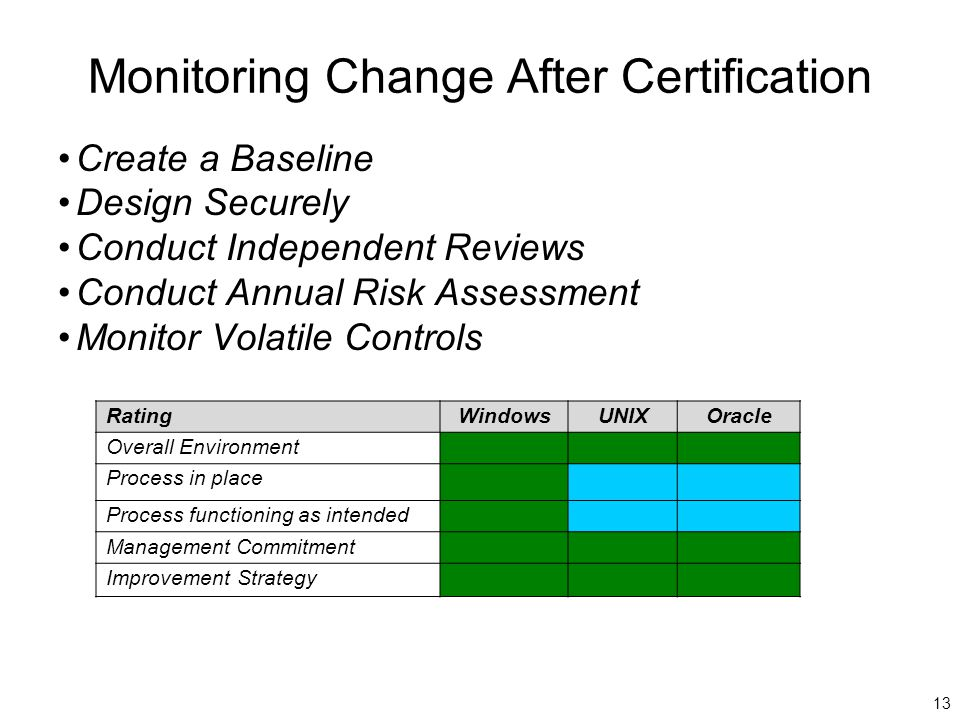 13 Monitoring Change After Certification Create a Baseline Design Securely Conduct Independent Reviews Conduct Annual Risk Assessment Monitor Volatile Controls RatingWindowsUNIXOracle Overall Environment Process in place Process functioning as intended Management Commitment Improvement Strategy