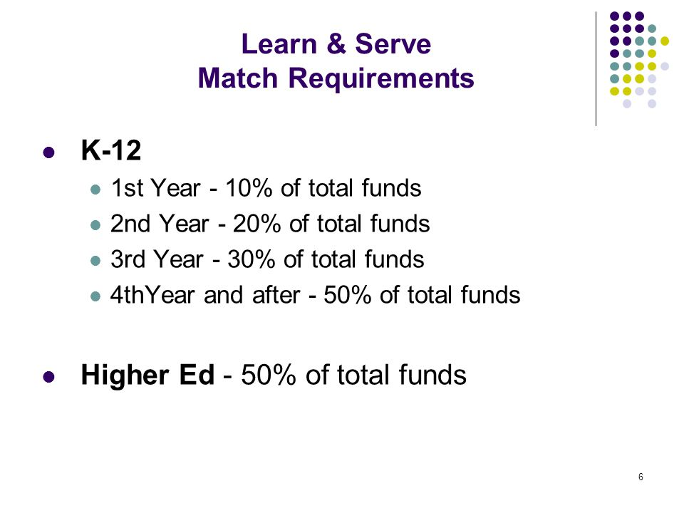 6 Learn & Serve Match Requirements K-12 1st Year - 10% of total funds 2nd Year - 20% of total funds 3rd Year - 30% of total funds 4thYear and after -