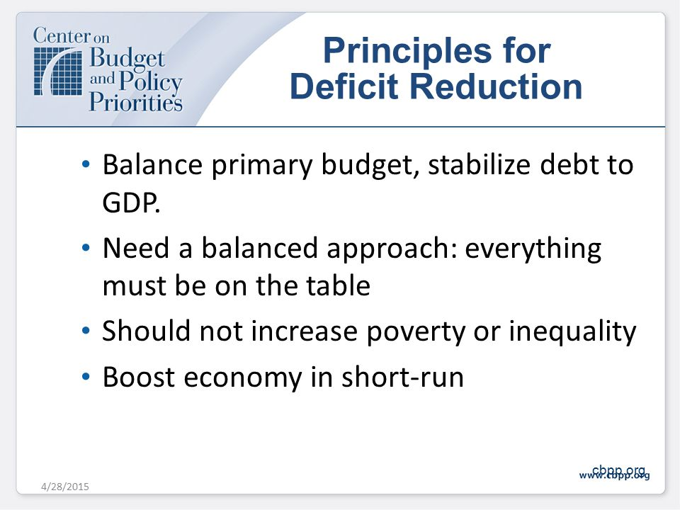 Principles for Deficit Reduction cbpp.org Balance primary budget, stabilize debt to GDP.