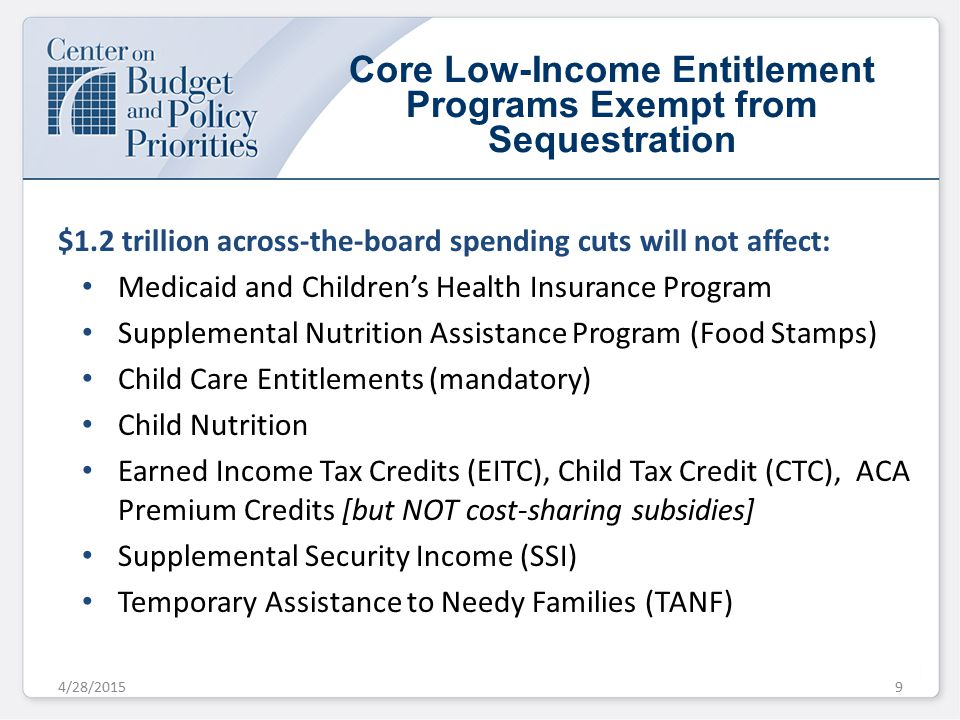 $1.2 trillion across-the-board spending cuts will not affect: Medicaid and Children's Health Insurance Program Supplemental Nutrition Assistance Program (Food Stamps) Child Care Entitlements (mandatory) Child Nutrition Earned Income Tax Credits (EITC), Child Tax Credit (CTC), ACA Premium Credits [but NOT cost-sharing subsidies] Supplemental Security Income (SSI) Temporary Assistance to Needy Families (TANF) 4/28/20159 Core Low-Income Entitlement Programs Exempt from Sequestration