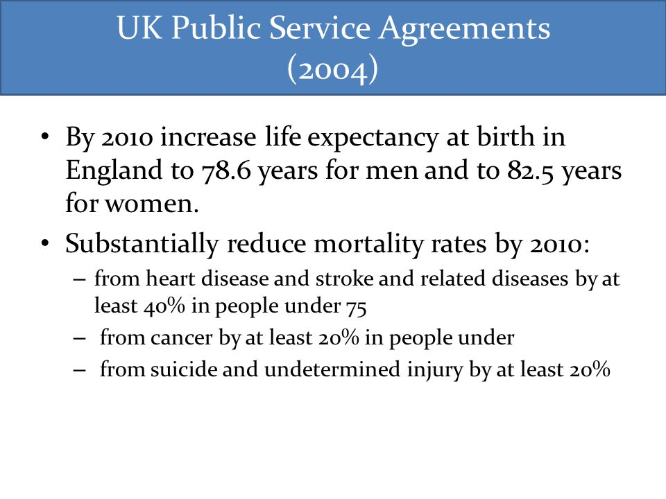 UK Public Service Agreements (2004) By 2010 increase life expectancy at birth in England to 78.6 years for men and to 82.5 years for women. Substantia