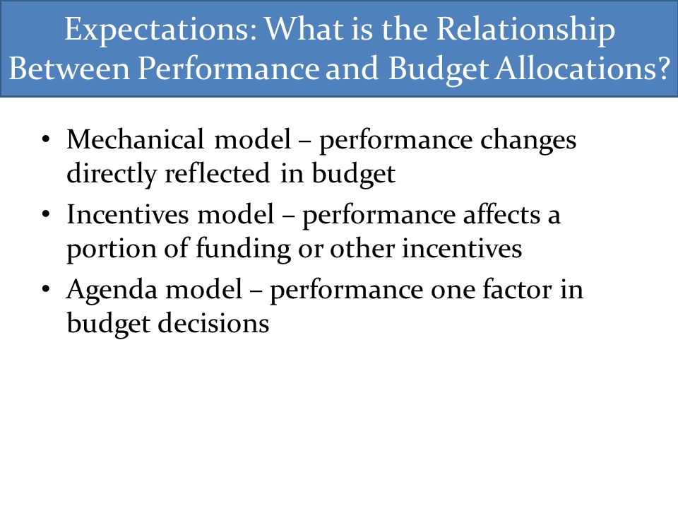 Expectations: What is the Relationship Between Performance and Budget Allocations? Mechanical model – performance changes directly reflected in budget