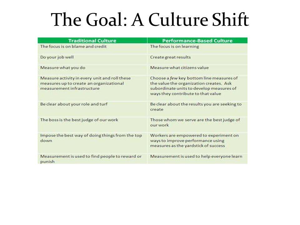 The Goal: A Culture Shift