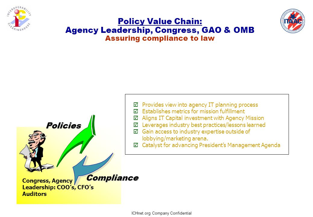 ICHnet.org Company Confidential Policy Value Chain: Agency Leadership, Congress, GAO & OMB Assuring compliance to law Congress, Agency Leadership: COO's, CFO's Auditors  Provides view into agency IT planning process  Establishes metrics for mission fulfillment  Aligns IT Capital investment with Agency Mission  Leverages industry best practices/lessons learned  Gain access to industry expertise outside of lobbying/marketing arena.