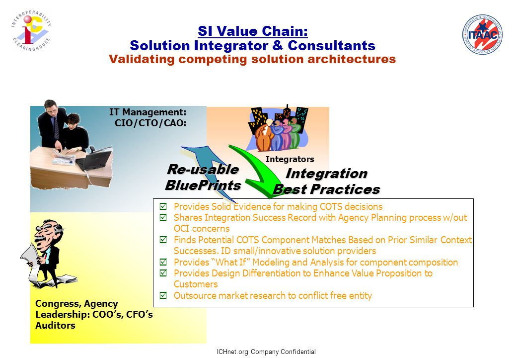 ICHnet.org Company Confidential SI Value Chain: Solution Integrator & Consultants Validating competing solution architectures  Provides Solid Evidence for making COTS decisions  Shares Integration Success Record with Agency Planning process w/out OCI concerns  Finds Potential COTS Component Matches Based on Prior Similar Context Successes.