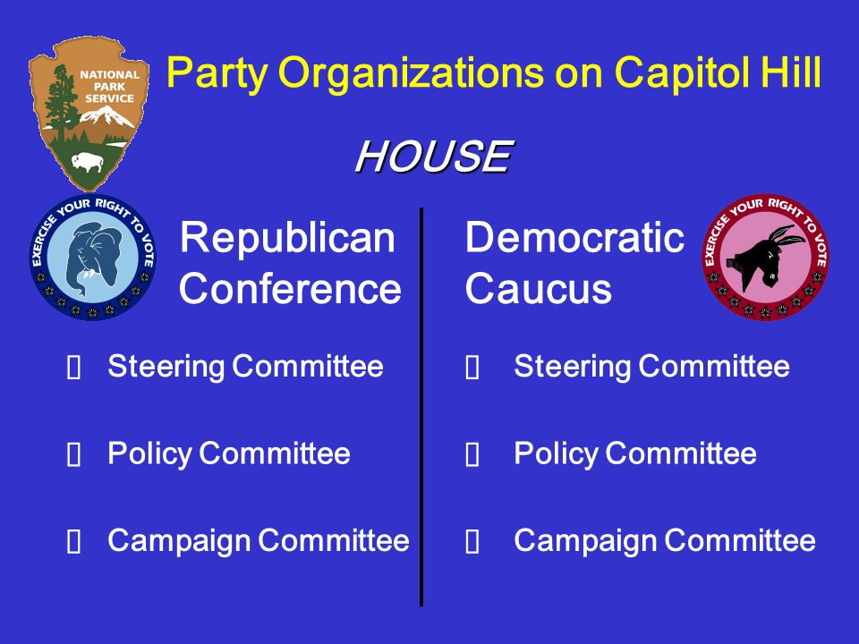 Party Organizations on Capitol Hill HOUSE Republican Conference Democratic Caucus  Steering Committee   Policy Committee   Campaign Committee 