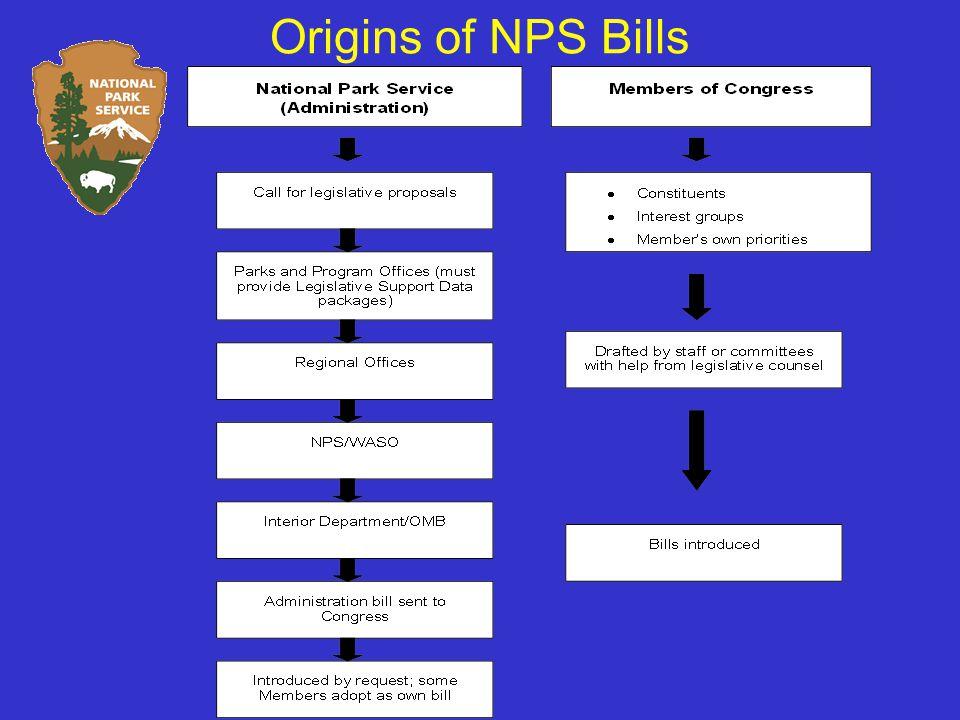 Origins of NPS Bills