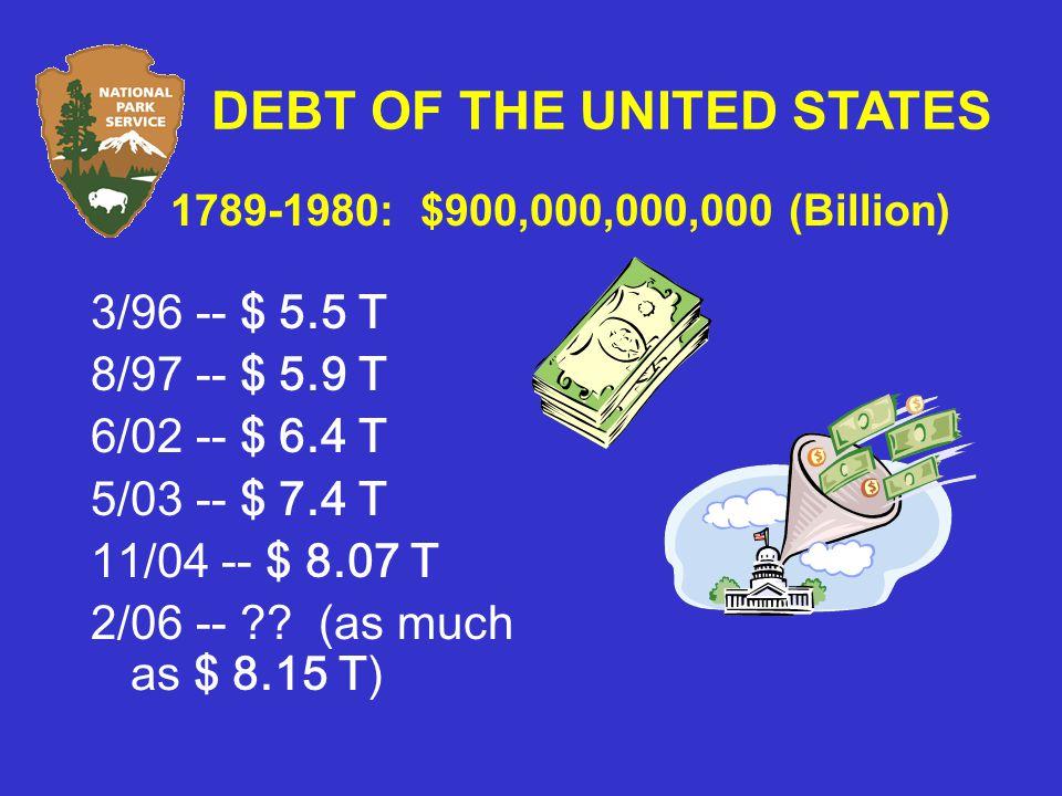 3/96 -- $ 5.5 T 8/97 -- $ 5.9 T 6/02 -- $ 6.4 T 5/03 -- $ 7.4 T 11/04 -- $ 8.07 T 2/06 -- .