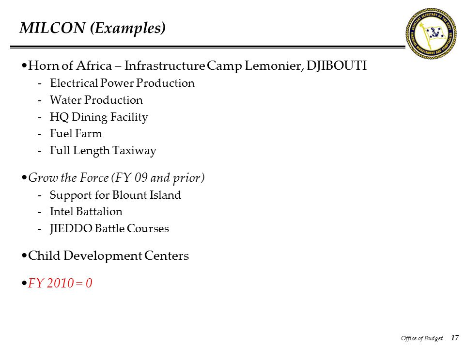 Office of Budget 17 MILCON (Examples) Horn of Africa – Infrastructure Camp Lemonier, DJIBOUTI -Electrical Power Production -Water Production -HQ Dining Facility -Fuel Farm -Full Length Taxiway Grow the Force (FY 09 and prior) -Support for Blount Island -Intel Battalion -JIEDDO Battle Courses Child Development Centers FY 2010 = 0