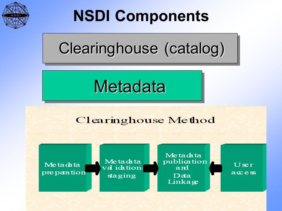 NSDI Components Metadata Clearinghouse (catalog)