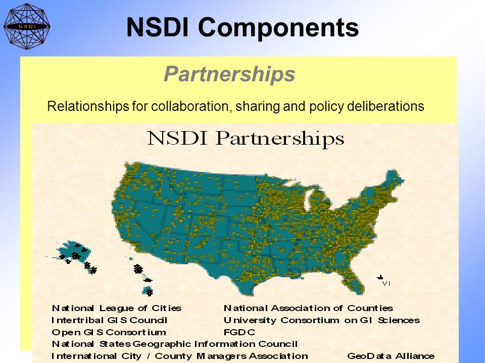 NSDI Components Partnerships Relationships for collaboration, sharing and policy deliberations