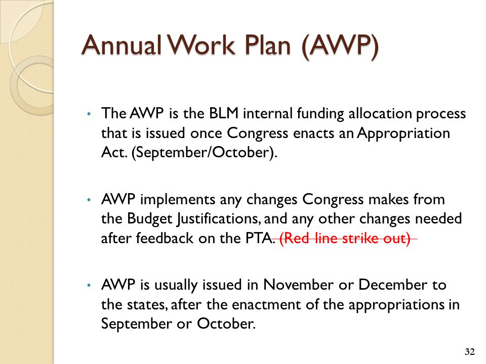 Annual Work Plan (AWP) The AWP is the BLM internal funding allocation process that is issued once Congress enacts an Appropriation Act.