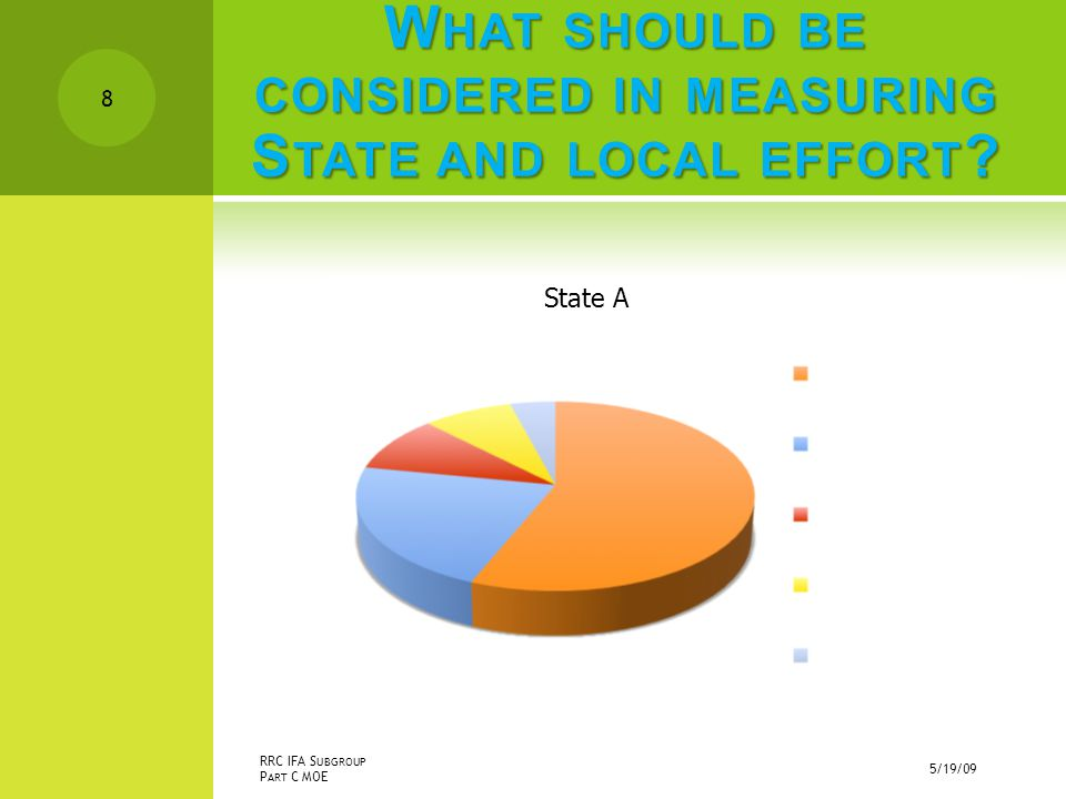 W HAT SHOULD BE CONSIDERED IN MEASURING S TATE AND LOCAL EFFORT .