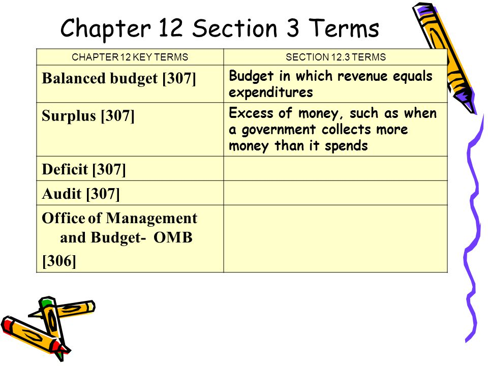 Chapter 12 Section 3 Terms CHAPTER 12 KEY TERMSSECTION 12.3 TERMS Balanced budget [307] Budget in which revenue equals expenditures Surplus [307] Excess of money, such as when a government collects more money than it spends Deficit [307] Audit [307] Office of Management and Budget- OMB [306]