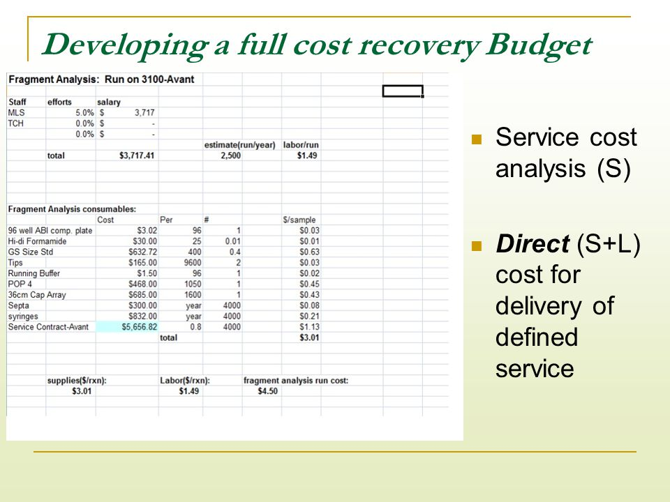 Developing a full cost recovery Budget Service cost analysis (S) Direct (S+L) cost for delivery of defined service