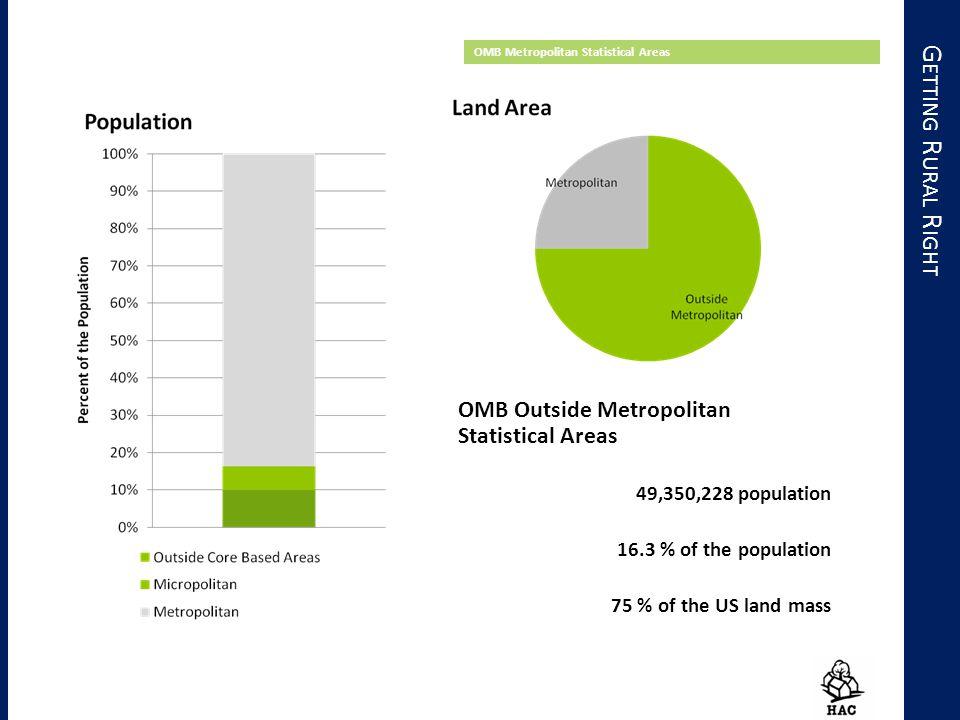 G ETTING R URAL R IGHT OMB Metropolitan Statistical Areas OMB Outside Metropolitan Statistical Areas 49,350,228 population 16.3 % of the population 75 % of the US land mass