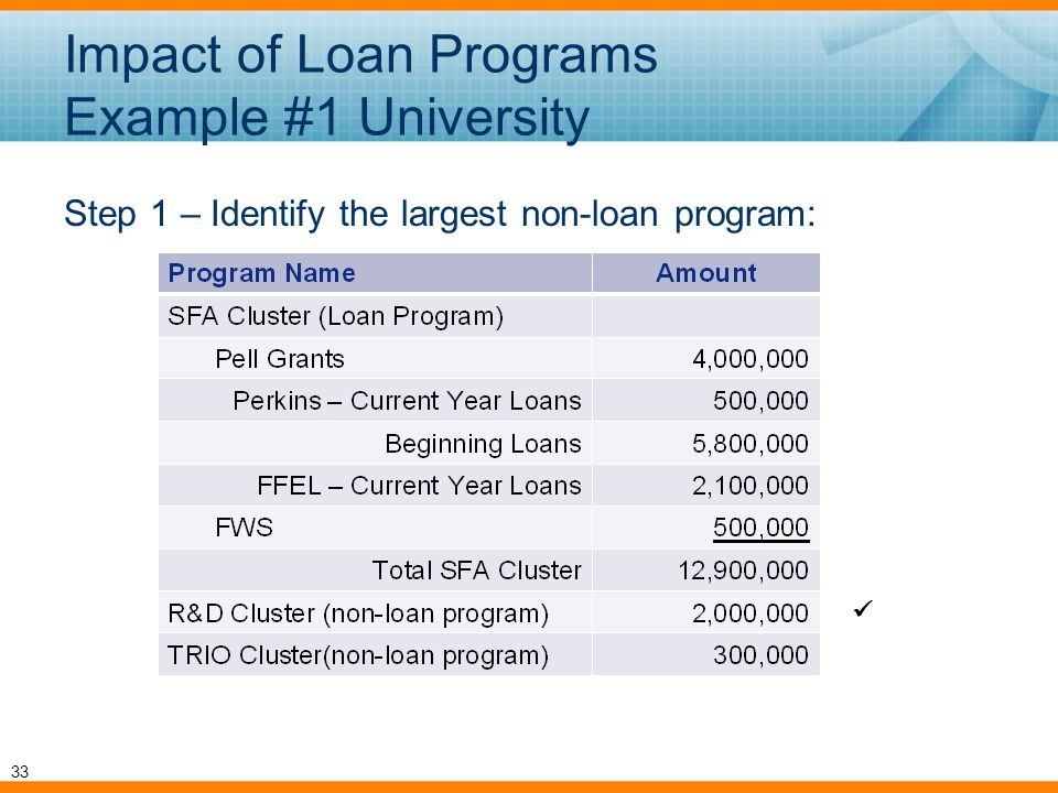 Impact of Loan Programs Example #1 University Step 1 – Identify the largest non-loan program: 33