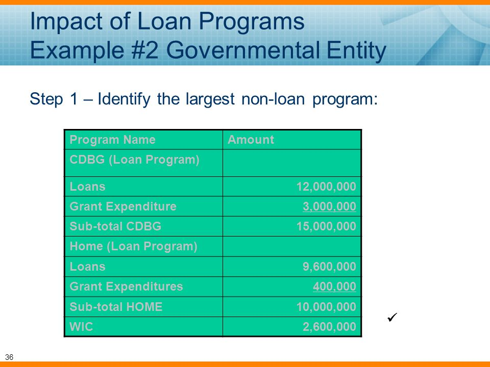 Impact of Loan Programs Example #2 Governmental Entity Step 1 – Identify the largest non-loan program: Program NameAmount CDBG (Loan Program) Loans12,000,000 Grant Expenditure3,000,000 Sub-total CDBG15,000,000 Home (Loan Program) Loans9,600,000 Grant Expenditures400,000 Sub-total HOME10,000,000 WIC2,600,000 36