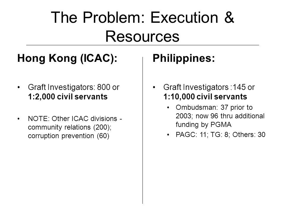 Hong Kong (ICAC): Graft Investigators: 800 or 1:2,000 civil servants NOTE: Other ICAC divisions - community relations (200); corruption prevention (60