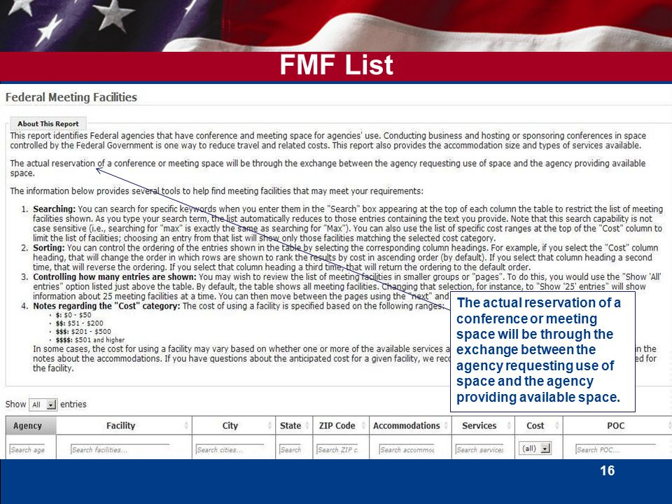 16 FMF List The actual reservation of a conference or meeting space will be through the exchange between the agency requesting use of space and the ag