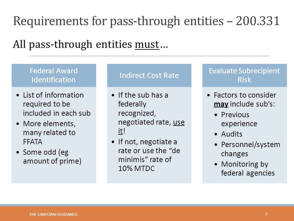 Requirements for pass-through entities – 200.331 Federal Award Identification List of information required to be included in each sub More elements, m
