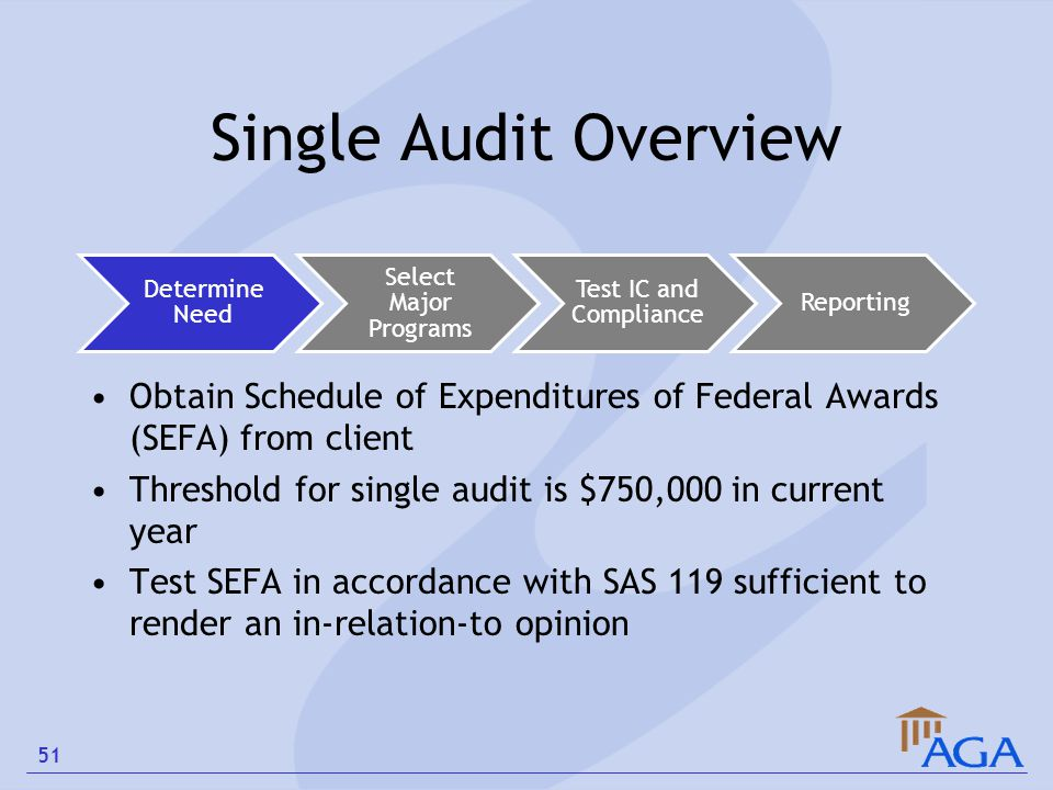 Single Audit Overview Determine Need Select Major Programs Test IC and Compliance Reporting Obtain Schedule of Expenditures of Federal Awards (SEFA) f