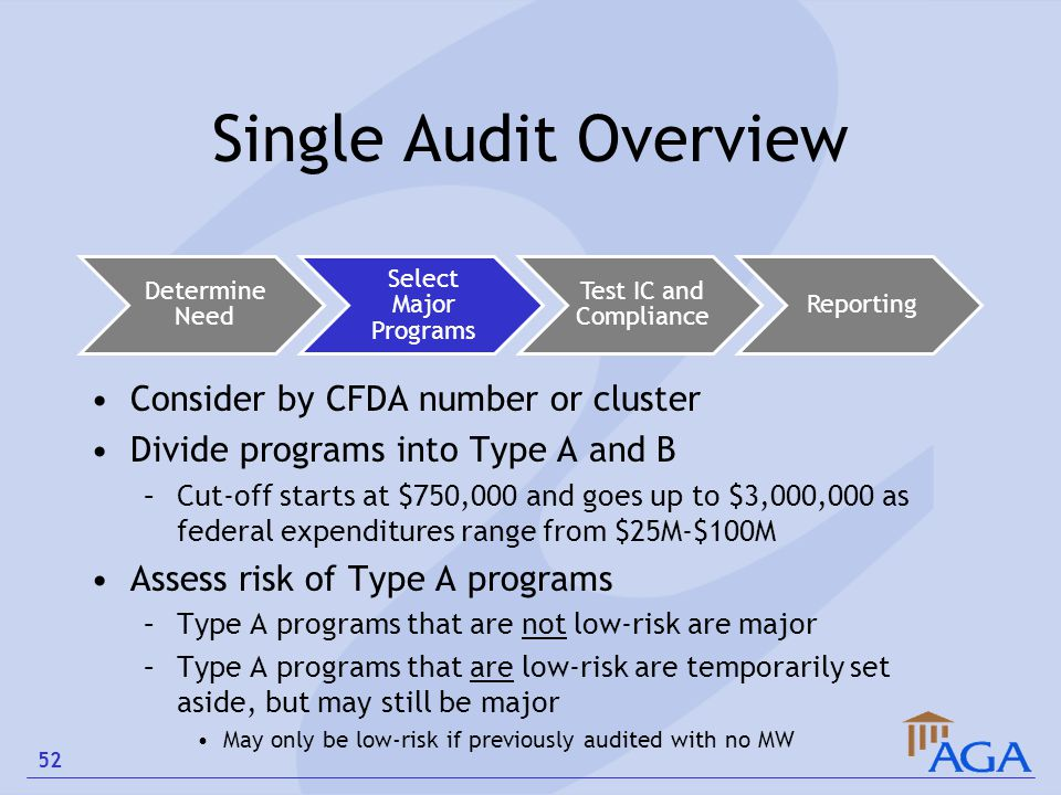 Single Audit Overview Determine Need Select Major Programs Test IC and Compliance Reporting Consider by CFDA number or cluster Divide programs into Ty