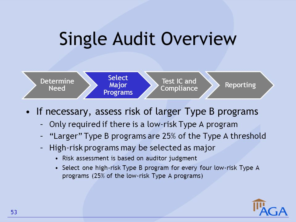 Single Audit Overview Determine Need Select Major Programs Test IC and Compliance Reporting If necessary, assess risk of larger Type B programs –Only