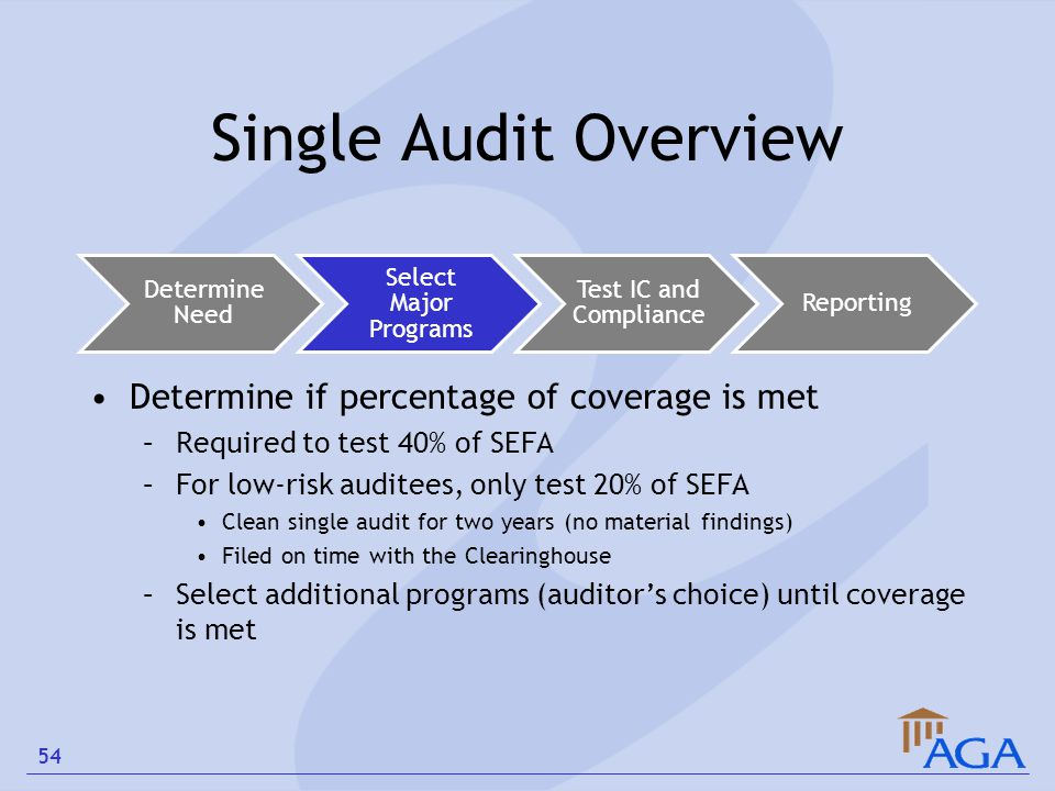 Single Audit Overview Determine Need Select Major Programs Test IC and Compliance Reporting Determine if percentage of coverage is met –Required to te