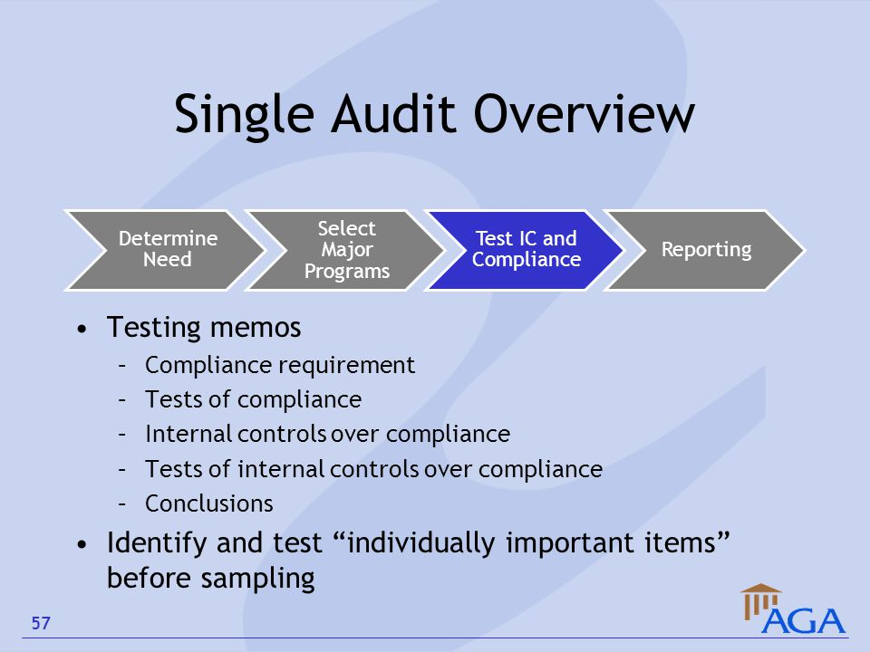 Single Audit Overview Determine Need Select Major Programs Test IC and Compliance Reporting Testing memos –Compliance requirement –Tests of compliance