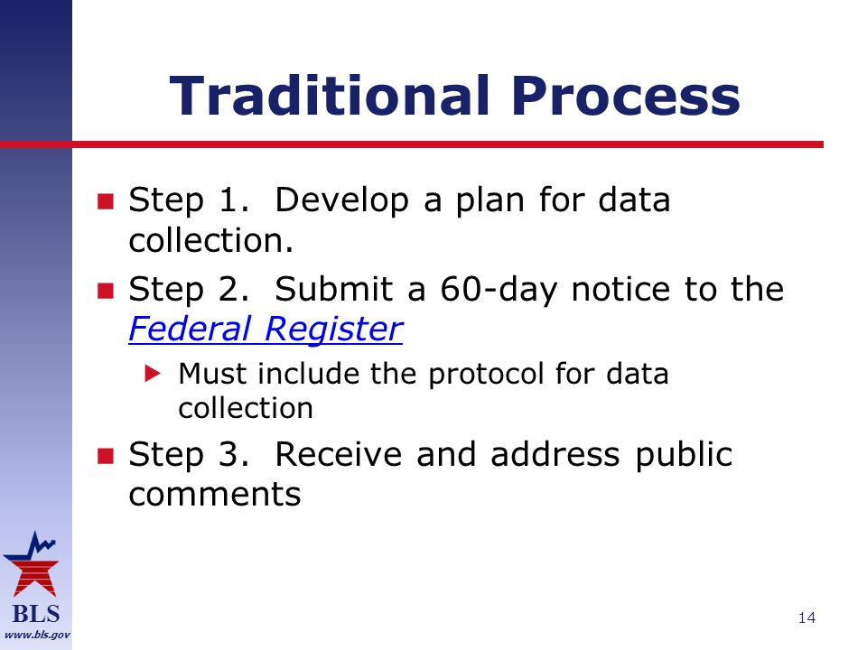 BLS www.bls.gov Traditional Process Step 1. Develop a plan for data collection.