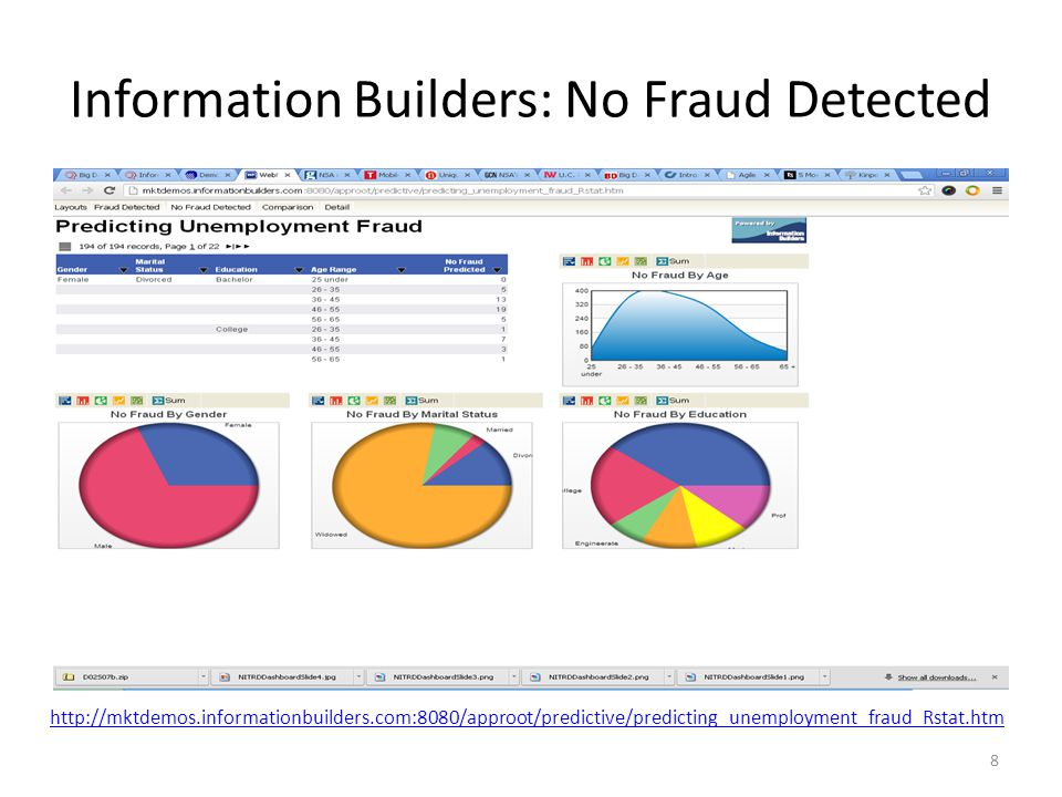Information Builders: No Fraud Detected 8 http://mktdemos.informationbuilders.com:8080/approot/predictive/predicting_unemployment_fraud_Rstat.htm