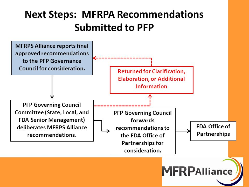 Next Steps: MFRPS Change Process w/i FDA FDA Office of Partnerships makes final determination on proposed recommendations (accepted and rejected) Accepted recommendations are coordinated for review by FDA Offices/Center:  FDA Field Food Committee (FFC)  CFSAN  ORA Office of Policy and Risk Management (OPRM) Disapproved recommendations returned to the Alliance Board