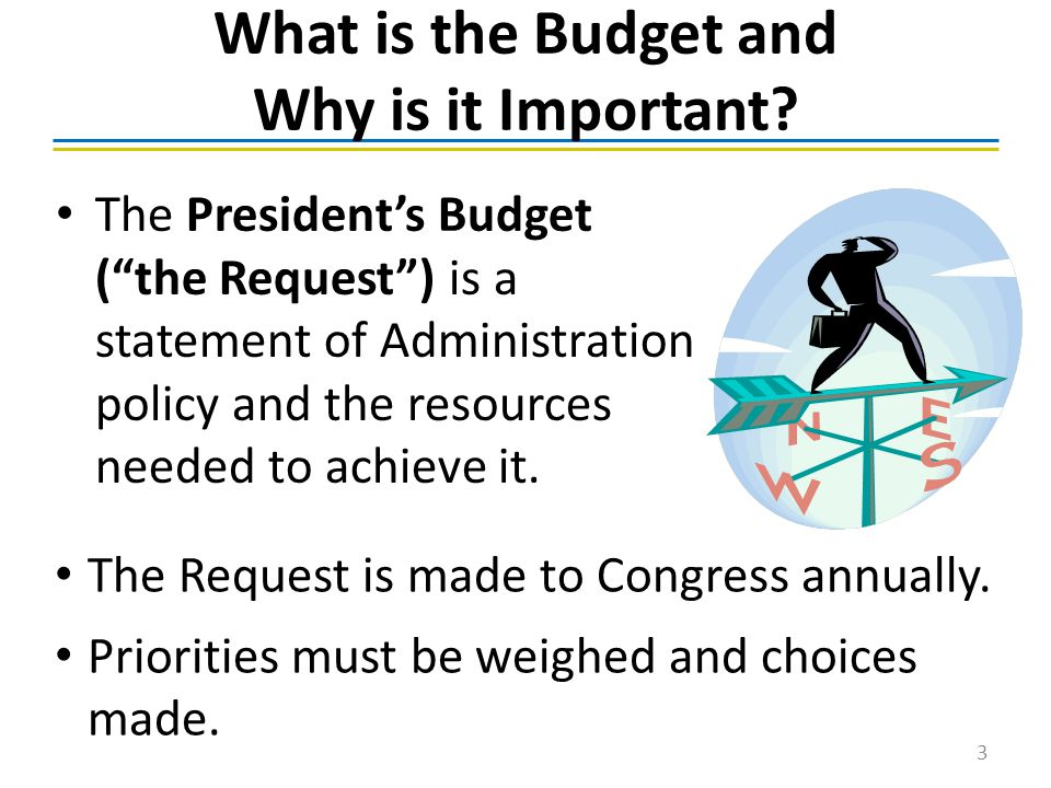 What is the Budget and Why is it Important.
