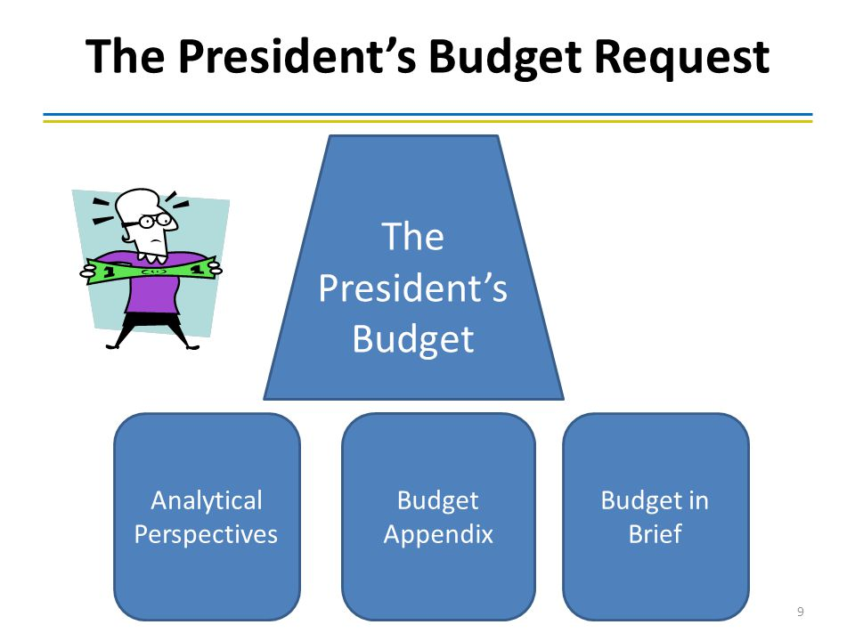 The President's Budget Request 9 The President's Budget Analytical Perspectives Budget Appendix Budget in Brief