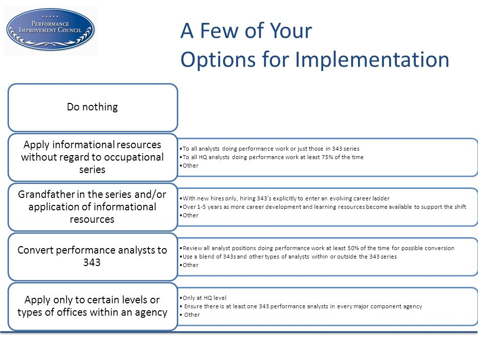 A Few of Your Options for Implementation Do nothing To all analysts doing performance work or just those in 343 series To all HQ analysts doing performance work at least 75% of the time Other Apply informational resources without regard to occupational series With new hires only, hiring 343's explicitly to enter an evolving career ladder Over 1-5 years as more career development and learning resources become available to support the shift Other Grandfather in the series and/or application of informational resources Review all analyst positions doing performance work at least 50% of the time for possible conversion Use a blend of 343s and other types of analysts within or outside the 343 series Other Convert performance analysts to 343 Only at HQ level Ensure there is at least one 343 performance analysts in every major component agency Other Apply only to certain levels or types of offices within an agency