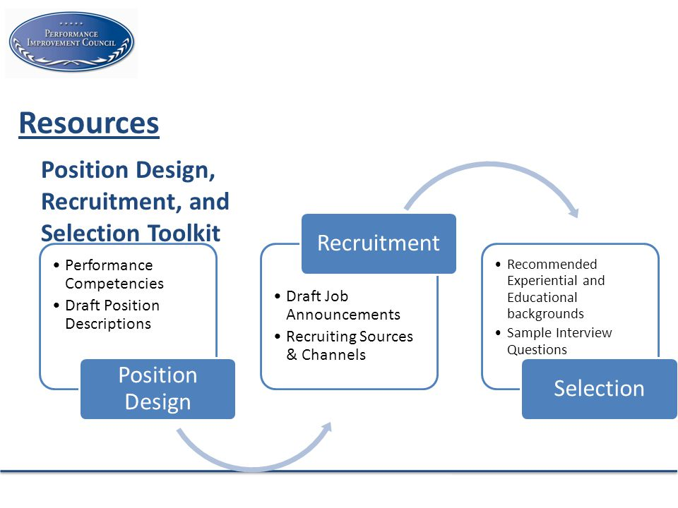 Resources Performance Competencies Draft Position Descriptions Position Design Draft Job Announcements Recruiting Sources & Channels Recruitment Recommended Experiential and Educational backgrounds Sample Interview Questions Selection Position Design, Recruitment, and Selection Toolkit
