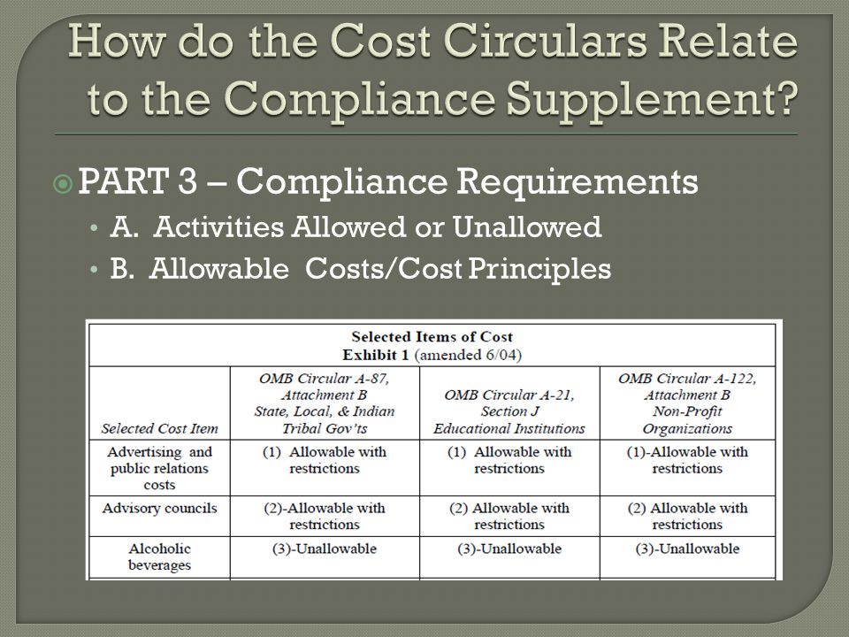  PART 3 – Compliance Requirements A. Activities Allowed or Unallowed B. Allowable Costs/Cost Principles