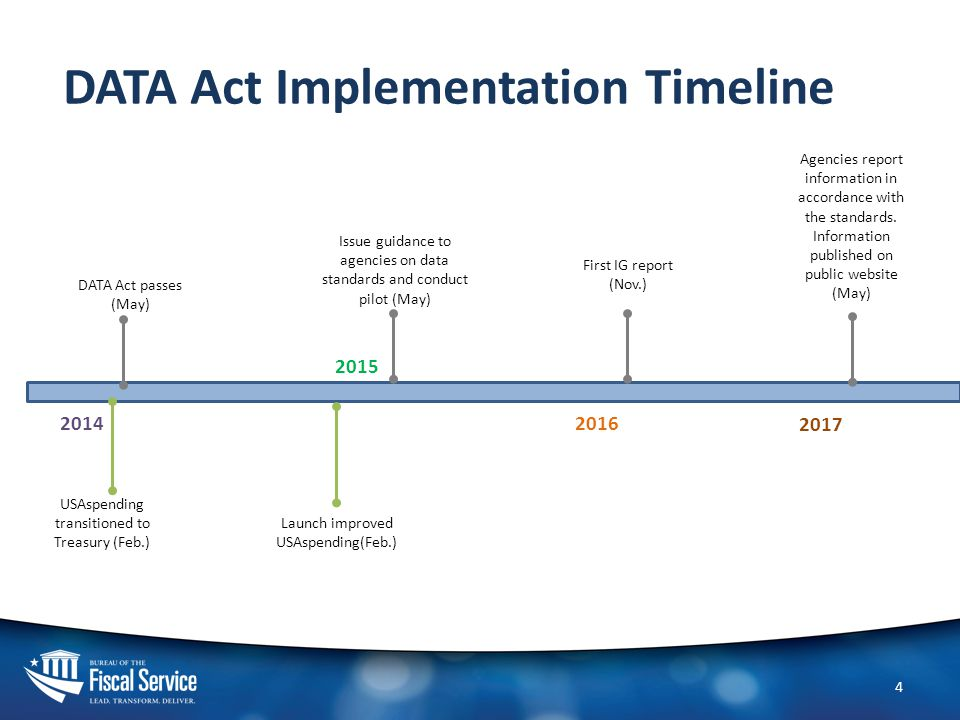 DATA Act Implementation Timeline 4 2015 DATA Act passes (May) Issue guidance to agencies on data standards and conduct pilot (May) Agencies report information in accordance with the standards.