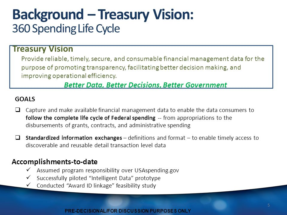 Background – Treasury Vision: 360 Spending Life Cycle Accomplishments-to-date Assumed program responsibility over USAspending.gov Successfully piloted Intelligent Data prototype Conducted Award ID linkage feasibility study PRE-DECISIONAL/FOR DISCUSSION PURPOSES ONLY 5 Treasury Vision Provide reliable, timely, secure, and consumable financial management data for the purpose of promoting transparency, facilitating better decision making, and improving operational efficiency.