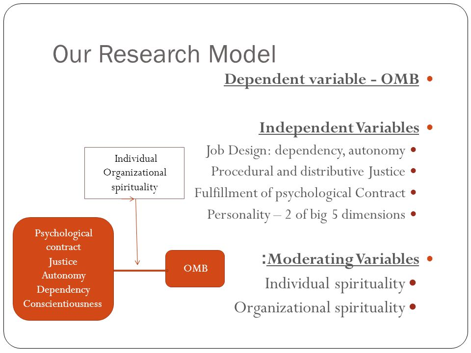 Our Research Model 21 Dependent variable - OMB Independent Variables Job Design: dependency, autonomy Procedural and distributive Justice Fulfillment