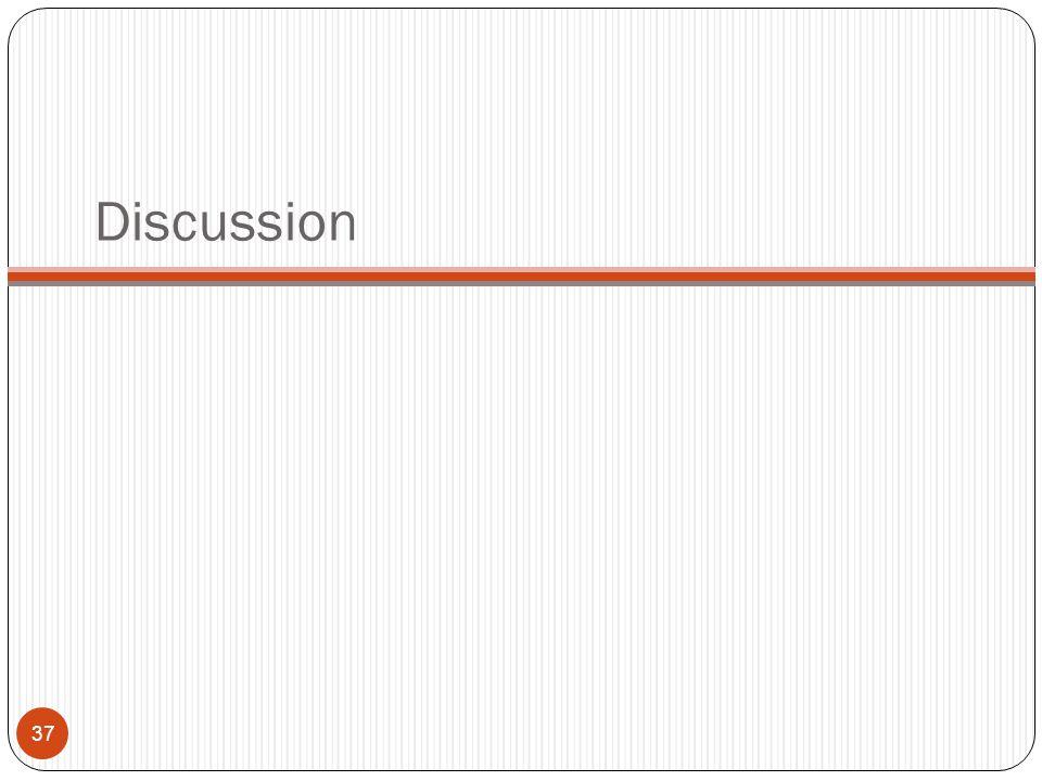Discussion 37