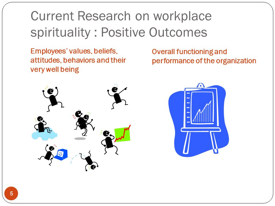 Current Research on workplace spirituality : Positive Outcomes Employees' values, beliefs, attitudes, behaviors and their very well being Overall func