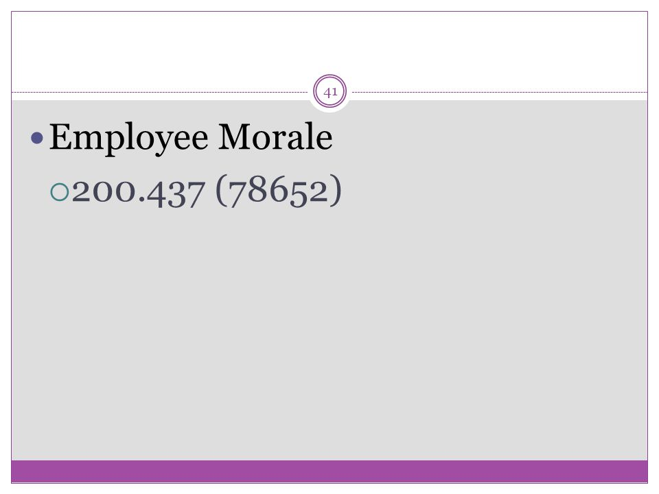 41 Employee Morale  200.437 (78652)