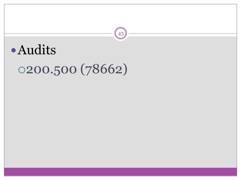 45 Audits  200.500 (78662)