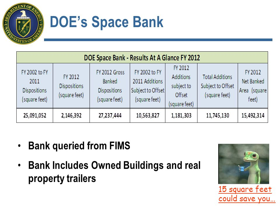DOE's Space Bank Bank queried from FIMS Bank Includes Owned Buildings and real property trailers 15 square feet could save you…