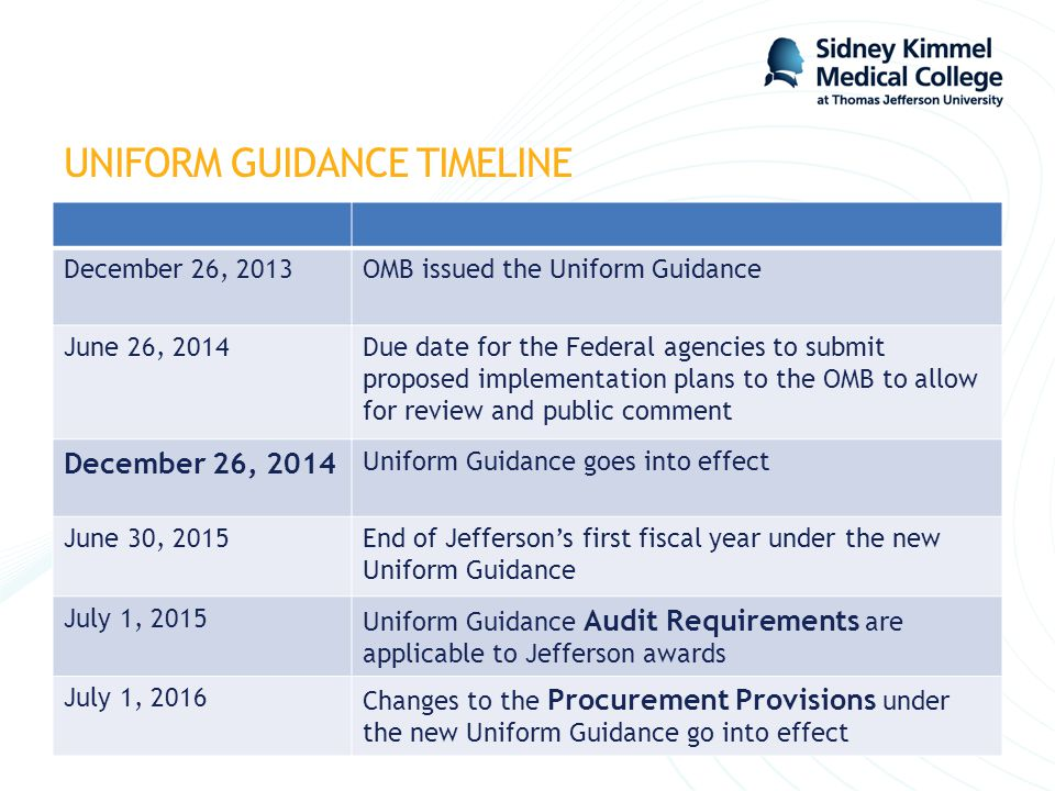 UNIFORM GUIDANCE TIMELINE December 26, 2013OMB issued the Uniform Guidance June 26, 2014Due date for the Federal agencies to submit proposed implement