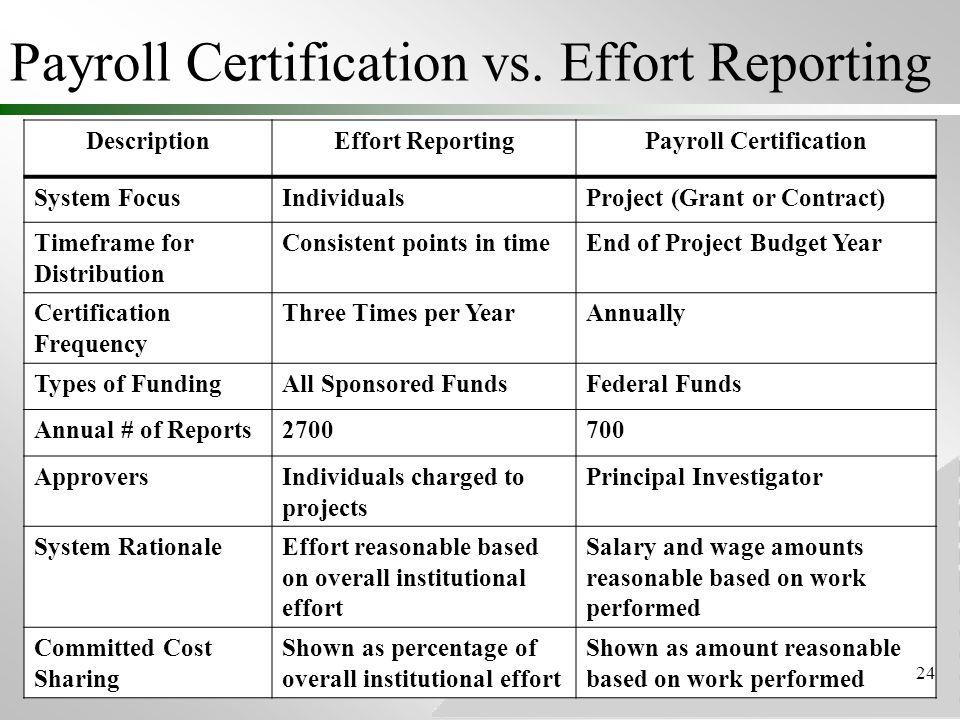 Where Innovation Is Tradition Payroll Certification vs. Effort Reporting DescriptionEffort ReportingPayroll Certification System FocusIndividualsProje