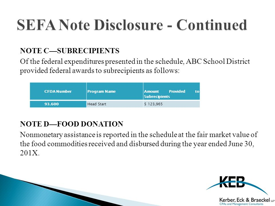 NOTE C—SUBRECIPIENTS Of the federal expenditures presented in the schedule, ABC School District provided federal awards to subrecipients as follows: NOTE D—FOOD DONATION Nonmonetary assistance is reported in the schedule at the fair market value of the food commodities received and disbursed during the year ended June 30, 201X.
