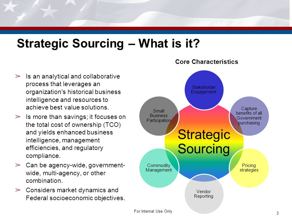 For Internal Use Only Strategic Sourcing – What is it.